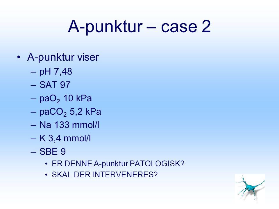 A-punktur – normalværdier A-punktur –pH 7,35-7,45 –SAT 95-99 –paO 2 10-14 kPa –paCO 2 4,7-6,2 kPa –SBE* –2 -+2 –SBC 22-27 mmol/L *Afvigelse fra SBE når pH er 7,40 og PaCO 2 er 5,2 kPa