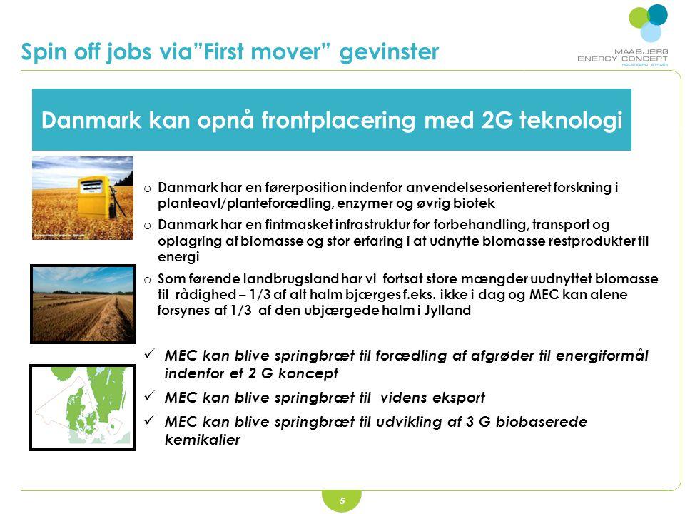 Spin off jobs via First mover gevinster 5 Danmark kan opnå frontplacering med 2G teknologi o Danmark har en førerposition indenfor anvendelsesorienteret forskning i planteavl/planteforædling, enzymer og øvrig biotek o Danmark har en fintmasket infrastruktur for forbehandling, transport og oplagring af biomasse og stor erfaring i at udnytte biomasse restprodukter til energi o Som førende landbrugsland har vi fortsat store mængder uudnyttet biomasse til rådighed – 1/3 af alt halm bjærges f.eks.