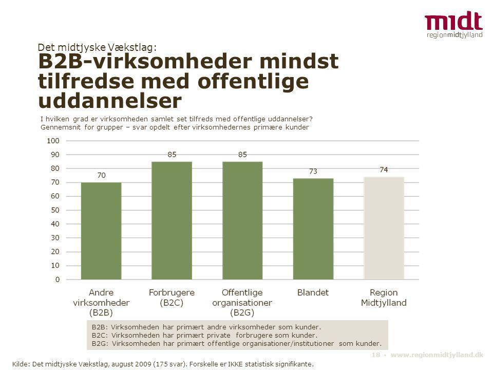Det midtjyske Vækstlag: B2B-virksomheder mindst tilfredse med offentlige uddannelser 18 ▪ www.regionmidtjylland.dk I hvilken grad er virksomheden samlet set tilfreds med offentlige uddannelser.