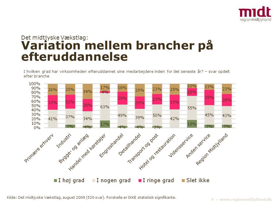 Det midtjyske Vækstlag: Variation mellem brancher på efteruddannelse 4 ▪ www.regionmidtjylland.dk I hvilken grad har virksomheden efteruddannet sine medarbejdere inden for det seneste år.