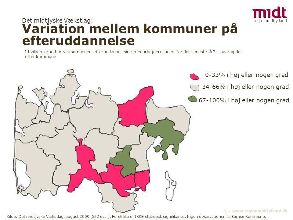 5 ▪ www.regionmidtjylland.dk Det midtjyske Vækstlag: Variation mellem kommuner på efteruddannelse Kilde: Det midtjyske Vækstlag, august 2009 (522 svar).