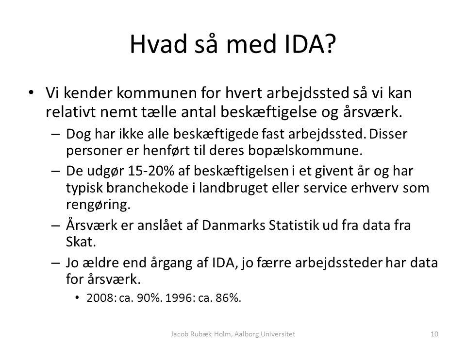 Hvad så med IDA.