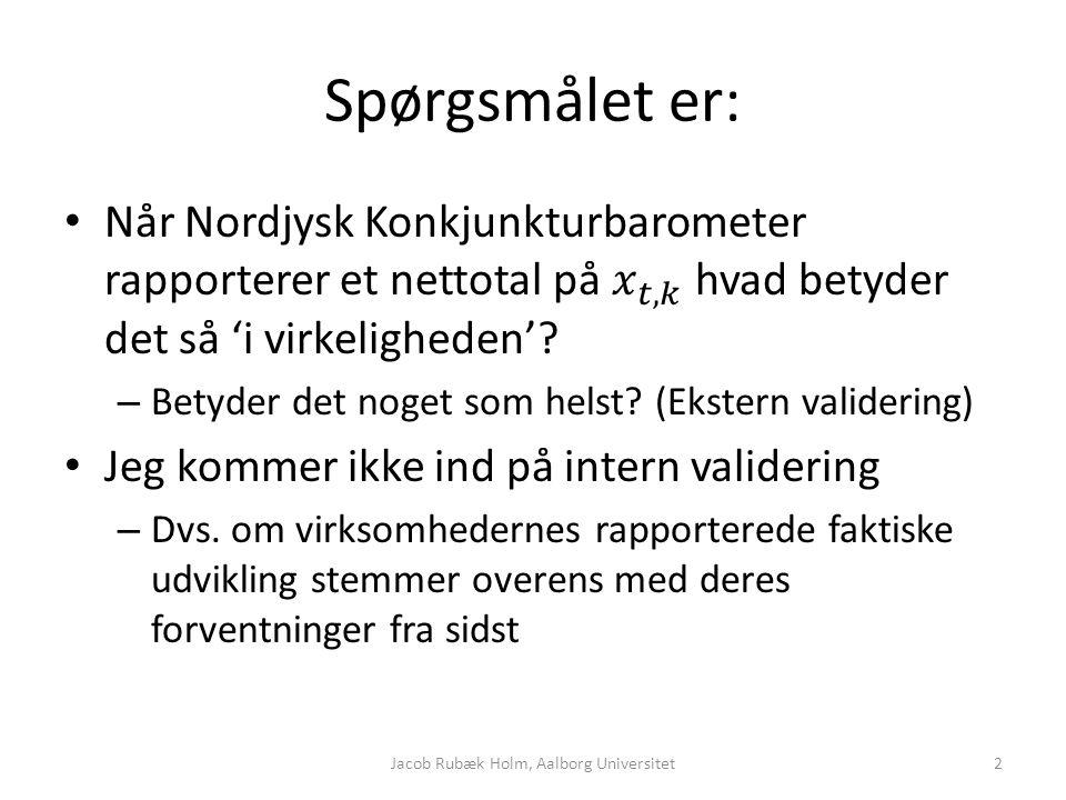 Spørgsmålet er: Jacob Rubæk Holm, Aalborg Universitet2