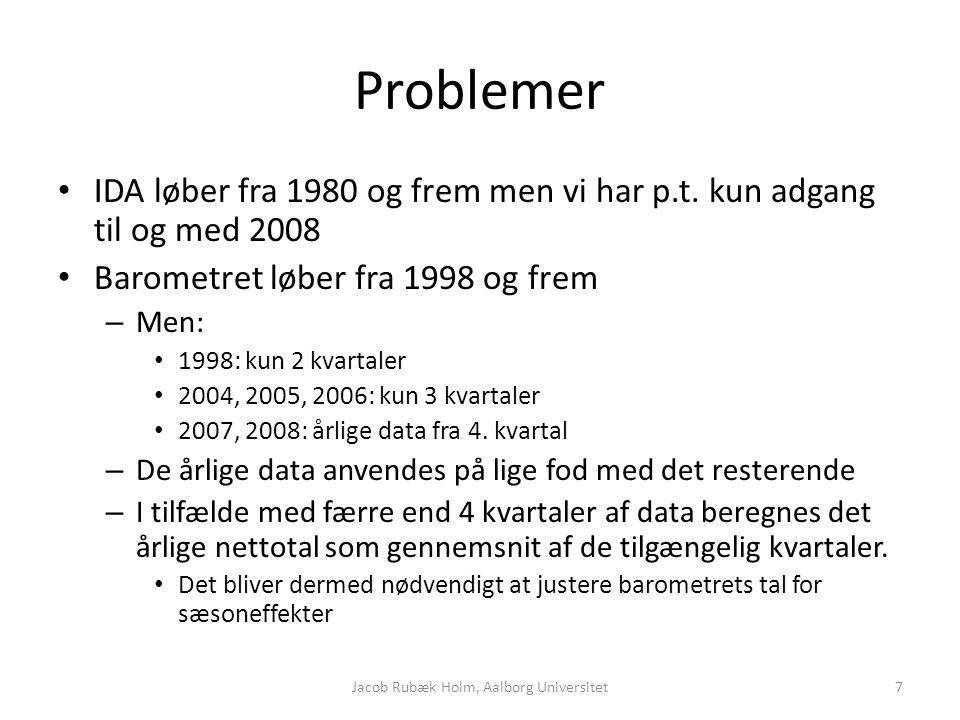 Problemer IDA løber fra 1980 og frem men vi har p.t.