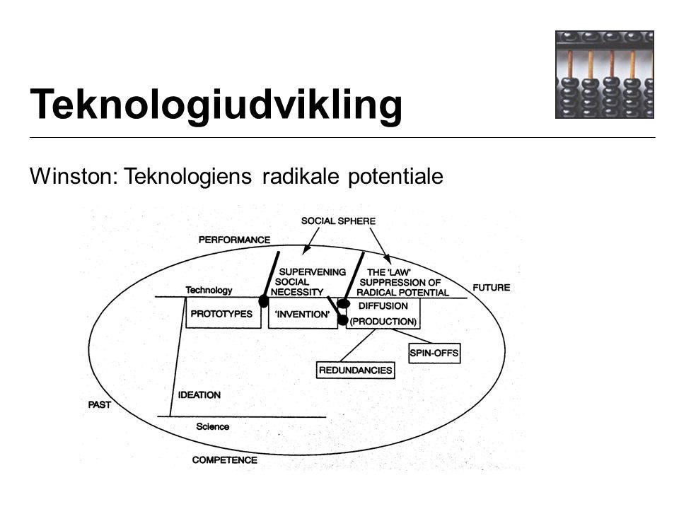 Teknologiudvikling Winston: Teknologiens radikale potentiale