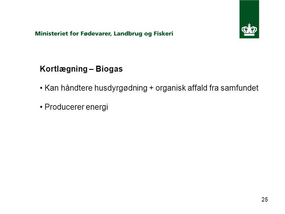 25 Kortlægning – Biogas Kan håndtere husdyrgødning + organisk affald fra samfundet Producerer energi