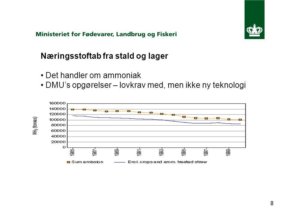 8 Næringsstoftab fra stald og lager Det handler om ammoniak DMU's opgørelser – lovkrav med, men ikke ny teknologi