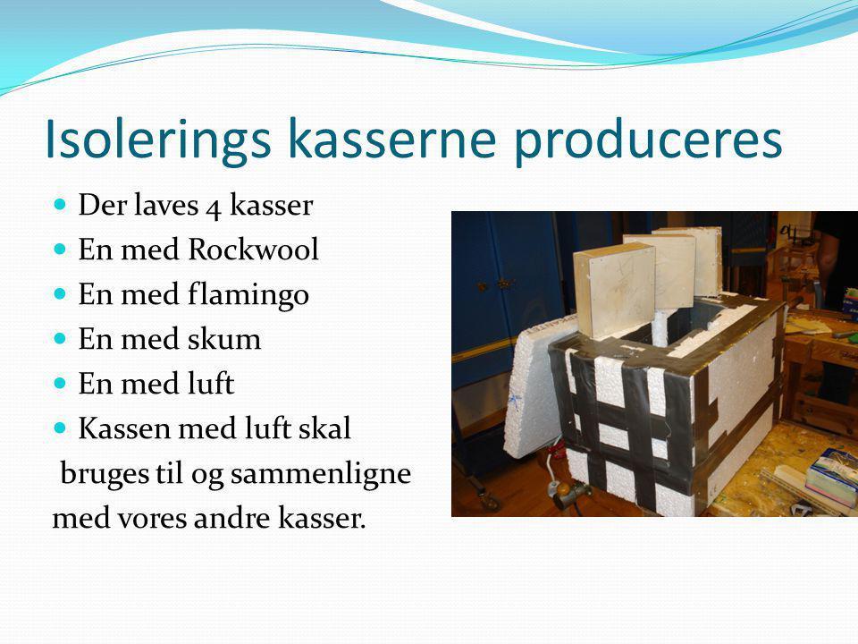 Isolerings kasserne produceres Der laves 4 kasser En med Rockwool En med flamingo En med skum En med luft Kassen med luft skal bruges til og sammenligne med vores andre kasser.