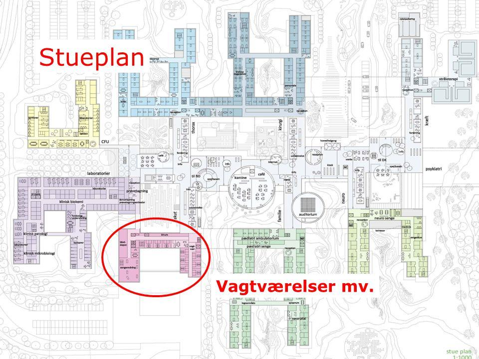 Stueplan Vagtværelser mv.