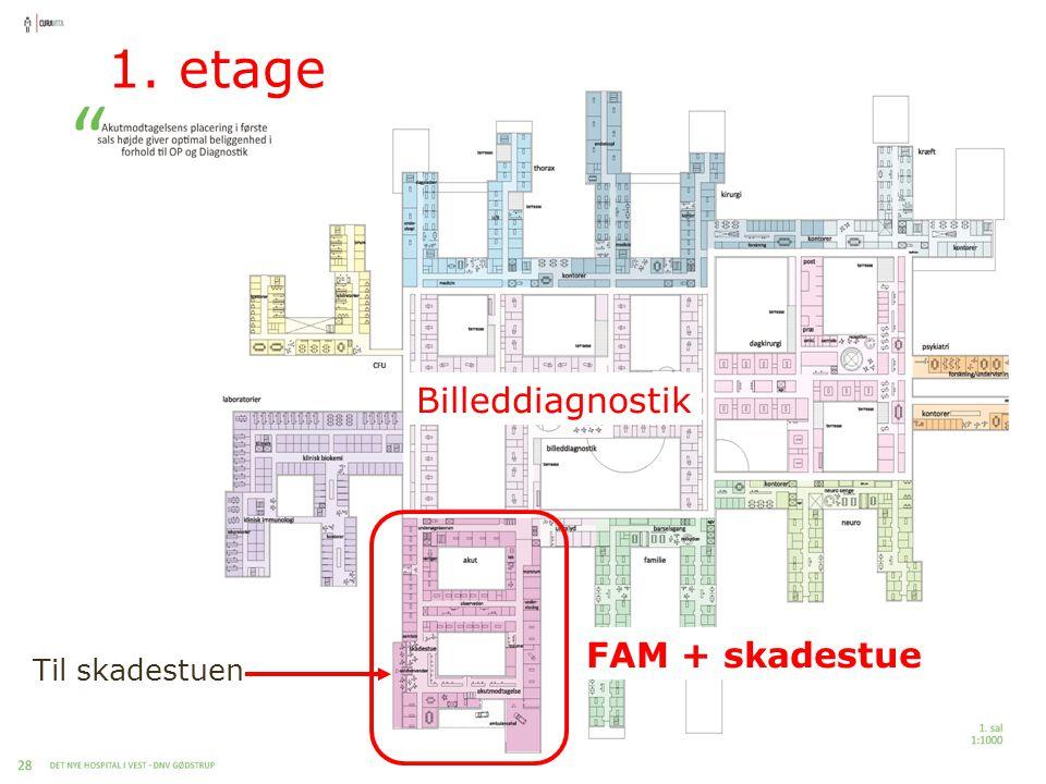 1. etage FAM + skadestue Til skadestuen Billeddiagnostik