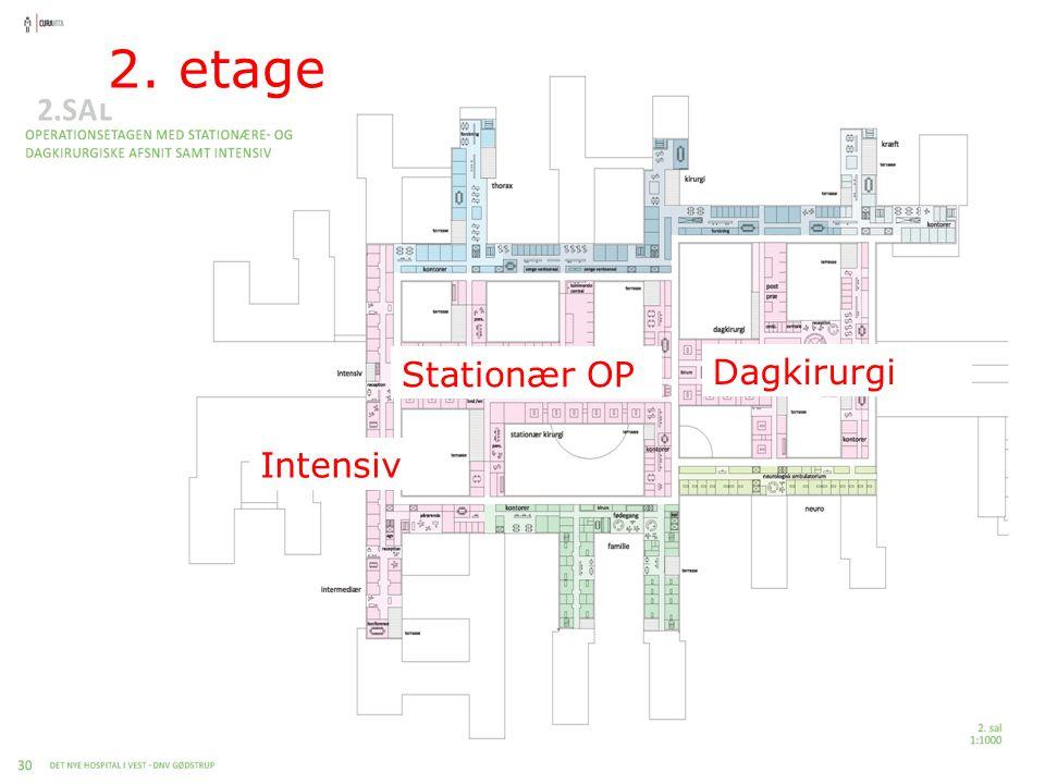 2. etage Stationær OP Dagkirurgi Intensiv