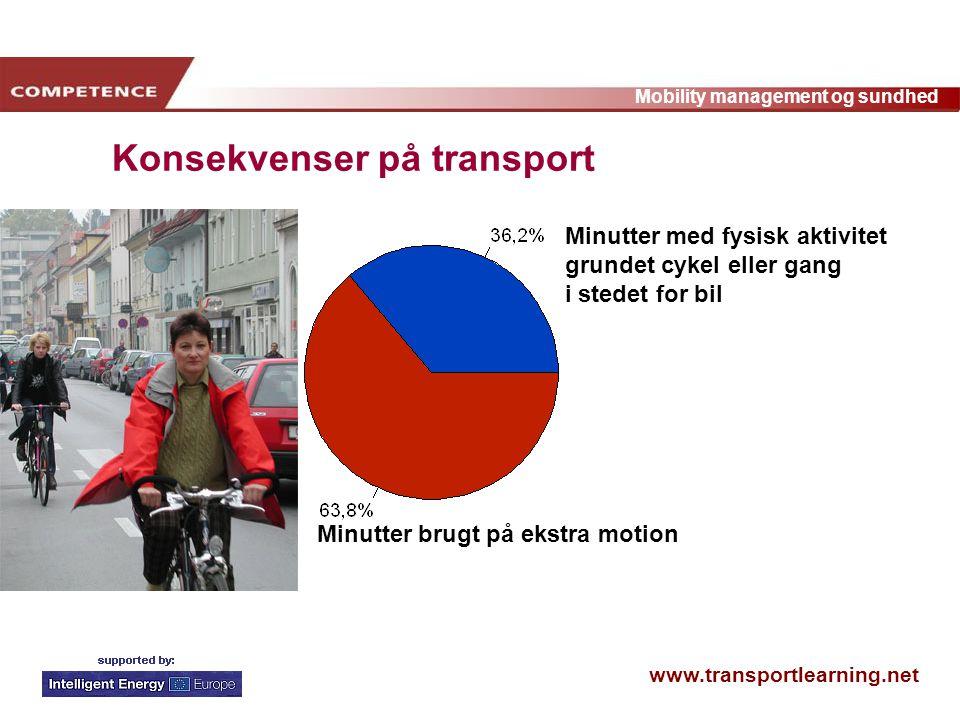 www.transportlearning.net Mobility management og sundhed Minutter med fysisk aktivitet grundet cykel eller gang i stedet for bil Minutter brugt på ekstra motion Konsekvenser på transport