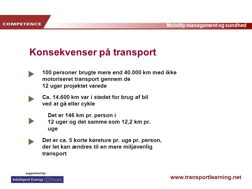www.transportlearning.net Mobility management og sundhed 100 personer brugte mere end 40.000 km med ikke motoriseret transport gennem de 12 uger projektet varede Ca.