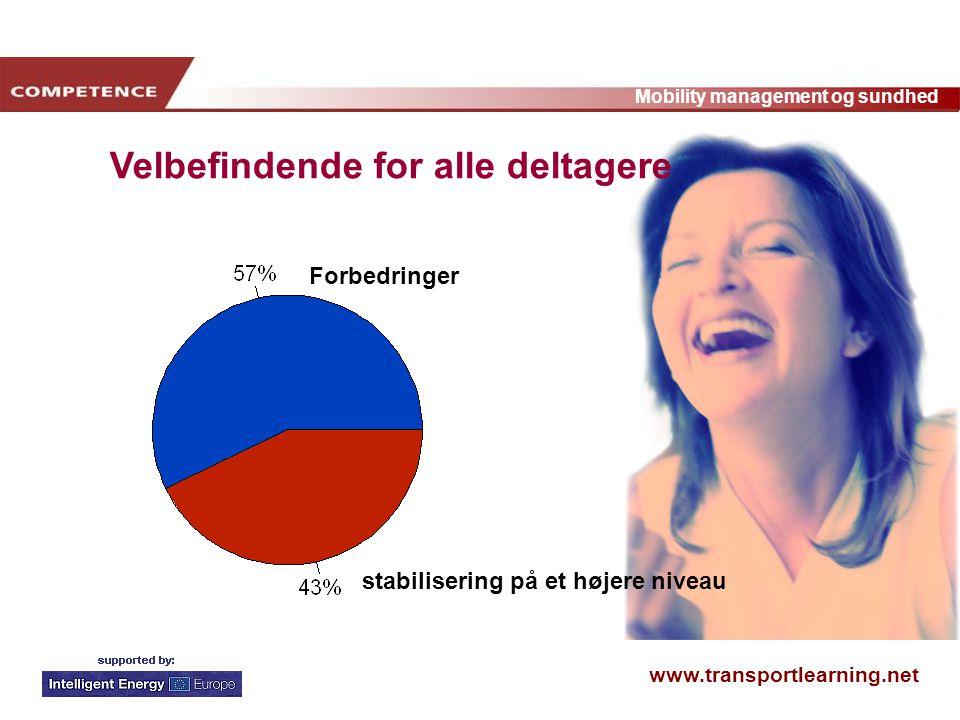 www.transportlearning.net Mobility management og sundhed Forbedringer stabilisering på et højere niveau Velbefindende for alle deltagere
