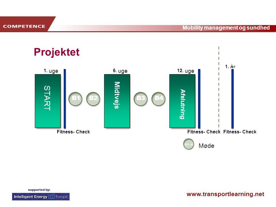 www.transportlearning.net Mobility management og sundhed Projektet B1 1.
