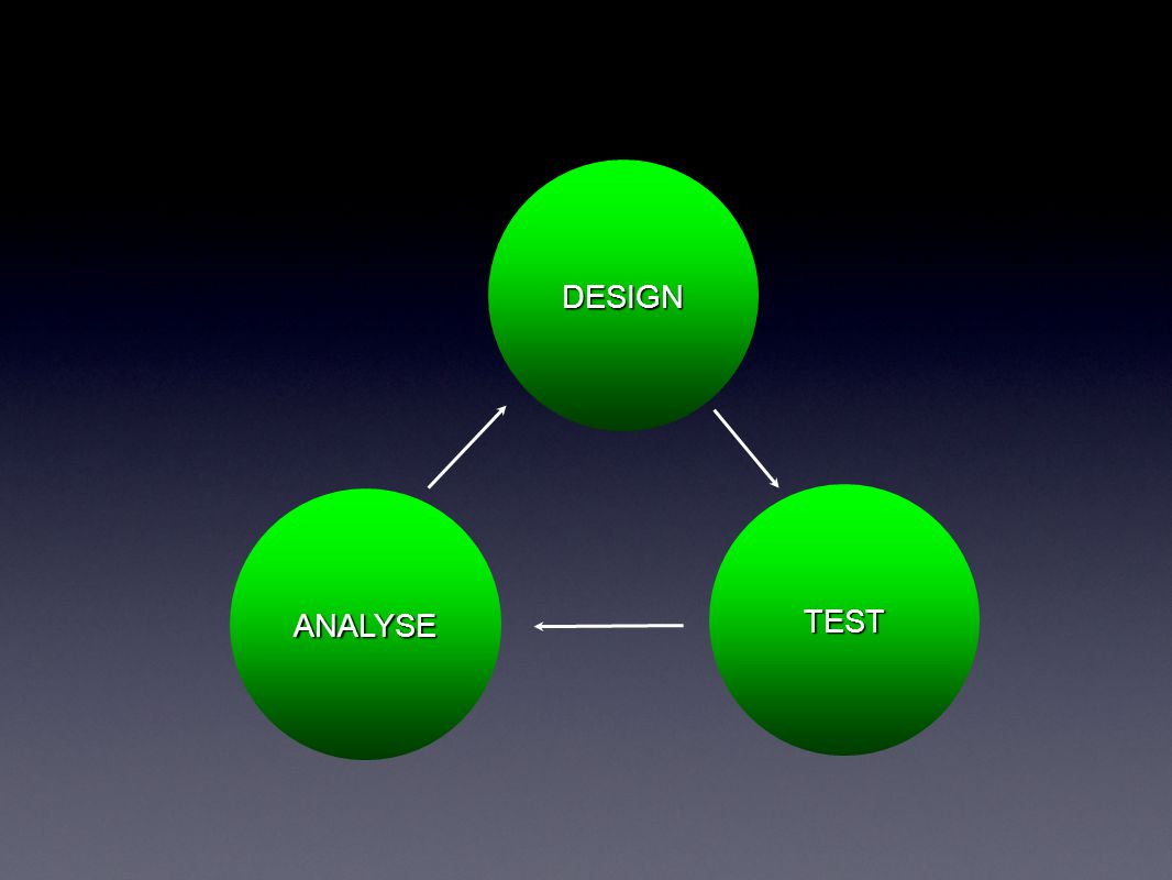 DESIGN ANALYSE TEST