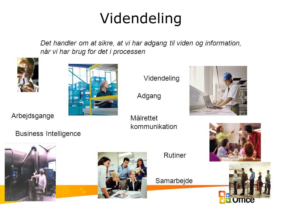 5 Videndeling Samarbejde Videndeling Arbejdsgange Rutiner Business Intelligence Målrettet kommunikation Adgang Det handler om at sikre, at vi har adgang til viden og information, når vi har brug for det i processen