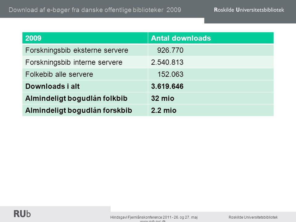 Hindsgavl Fjernlånskonference 2011 - 26. og 27.