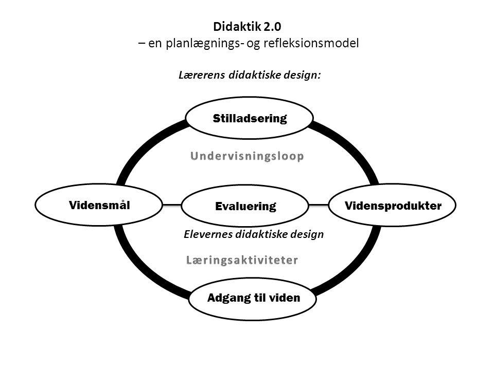 Lærerens didaktiske design: Elevernes didaktiske design Adgang til viden Vidensprodukter Vidensmål Evaluering Stilladsering Didaktik 2.0 – en planlægnings- og refleksionsmodel