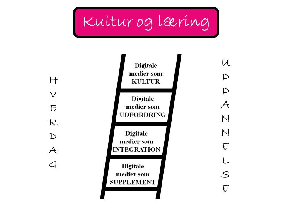 HVERDAGHVERDAG UDDANNELSEUDDANNELSE Kultur og læring