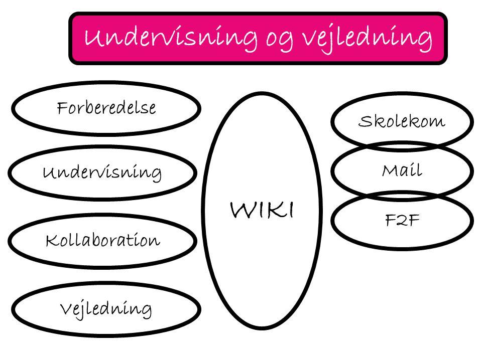 Undervisning og vejledning WIKI Undervisning Forberedelse Kollaboration Vejledning Skolekom Mail F2F