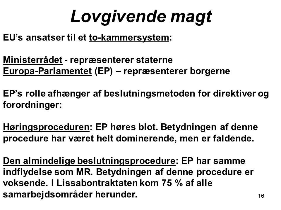16 Lovgivende magt 16 EU's ansatser til et to-kammersystem: Ministerrådet - repræsenterer staterne Europa-Parlamentet (EP) – repræsenterer borgerne EP's rolle afhænger af beslutningsmetoden for direktiver og forordninger: Høringsproceduren: EP høres blot.