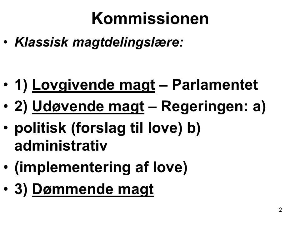22 Kommissionen Klassisk magtdelingslære: 1) Lovgivende magt – Parlamentet 2) Udøvende magt – Regeringen: a) politisk (forslag til love) b) administrativ (implementering af love) 3) Dømmende magt