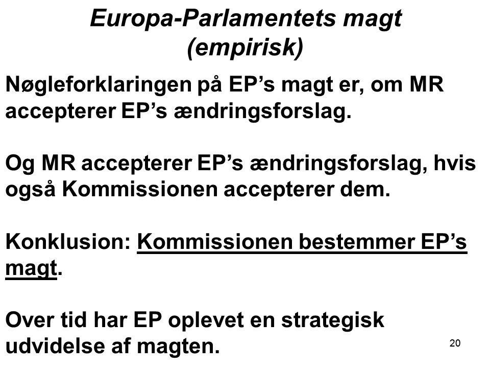 20 Europa-Parlamentets magt (empirisk) 20 Nøgleforklaringen på EP's magt er, om MR accepterer EP's ændringsforslag.