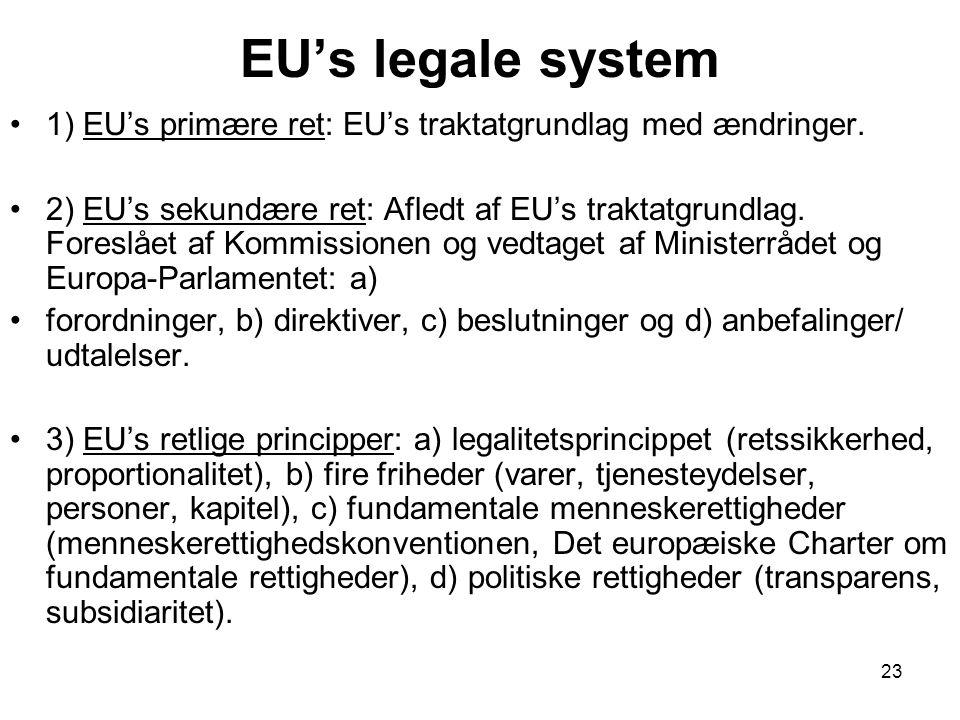 23 EU's legale system 1) EU's primære ret: EU's traktatgrundlag med ændringer.