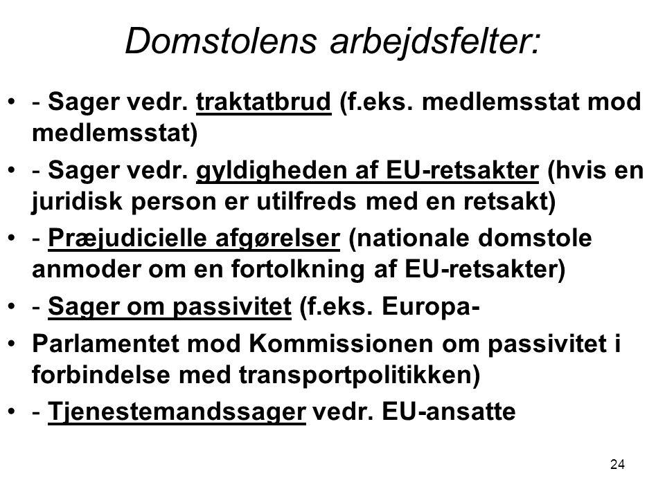 24 Domstolens arbejdsfelter: - Sager vedr. traktatbrud (f.eks.