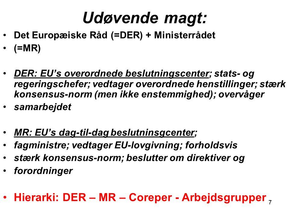 77 Udøvende magt: Det Europæiske Råd (=DER) + Ministerrådet (=MR) DER: EU's overordnede beslutningscenter; stats- og regeringschefer; vedtager overordnede henstillinger; stærk konsensus-norm (men ikke enstemmighed); overvåger samarbejdet MR: EU's dag-til-dag beslutninsgcenter; fagministre; vedtager EU-lovgivning; forholdsvis stærk konsensus-norm; beslutter om direktiver og forordninger Hierarki: DER – MR – Coreper - Arbejdsgrupper