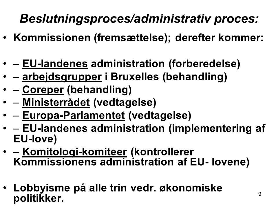 99 Beslutningsproces/administrativ proces: Kommissionen (fremsættelse); derefter kommer: – EU-landenes administration (forberedelse) – arbejdsgrupper i Bruxelles (behandling) – Coreper (behandling) – Ministerrådet (vedtagelse) – Europa-Parlamentet (vedtagelse) – EU-landenes administration (implementering af EU-love) – Komitologi-komiteer (kontrollerer Kommissionens administration af EU- lovene) Lobbyisme på alle trin vedr.