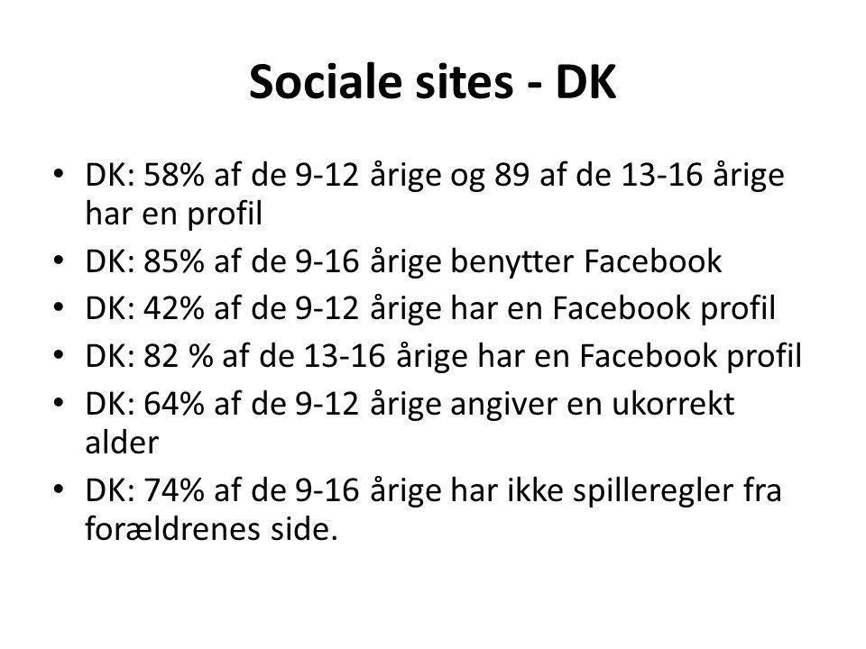 Sociale sites - DK DK: 58% af de 9-12 årige og 89 af de 13-16 årige har en profil DK: 85% af de 9-16 årige benytter Facebook DK: 42% af de 9-12 årige har en Facebook profil DK: 82 % af de 13-16 årige har en Facebook profil DK: 64% af de 9-12 årige angiver en ukorrekt alder DK: 74% af de 9-16 årige har ikke spilleregler fra forældrenes side.