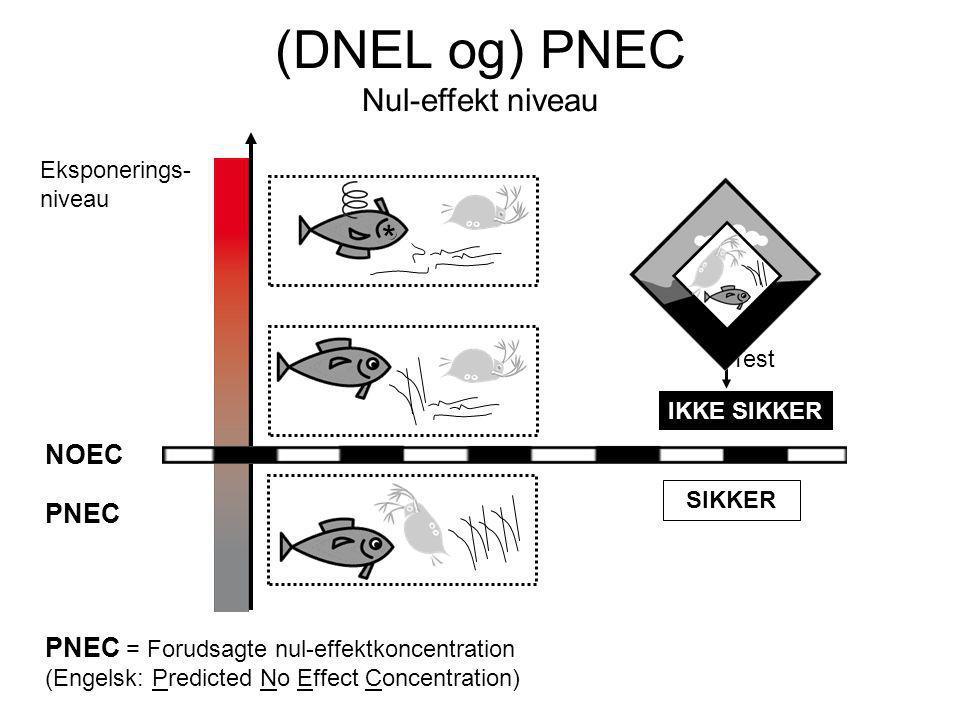 * NOEC Test IKKE SIKKER SIKKER PNEC = Forudsagte nul-effektkoncentration (Engelsk: Predicted No Effect Concentration) PNEC Eksponerings- niveau (DNEL og) PNEC Nul-effekt niveau