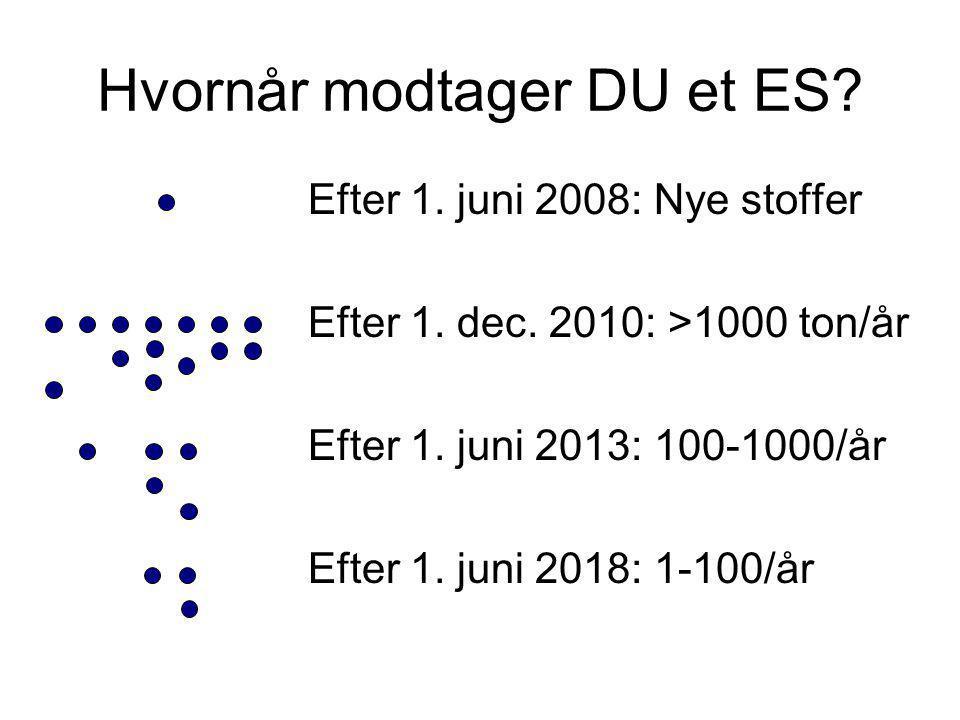 Hvornår modtager DU et ES. Efter 1. juni 2008: Nye stoffer Efter 1.