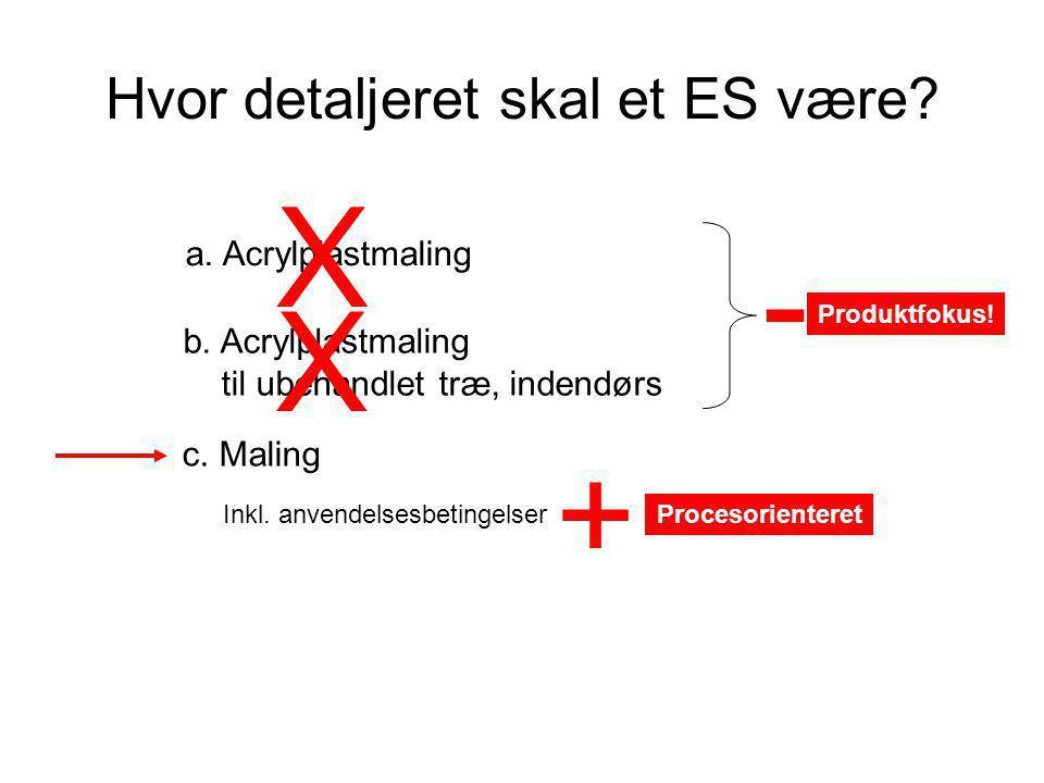 Hvor detaljeret skal et ES være. a. Acrylplastmaling b.