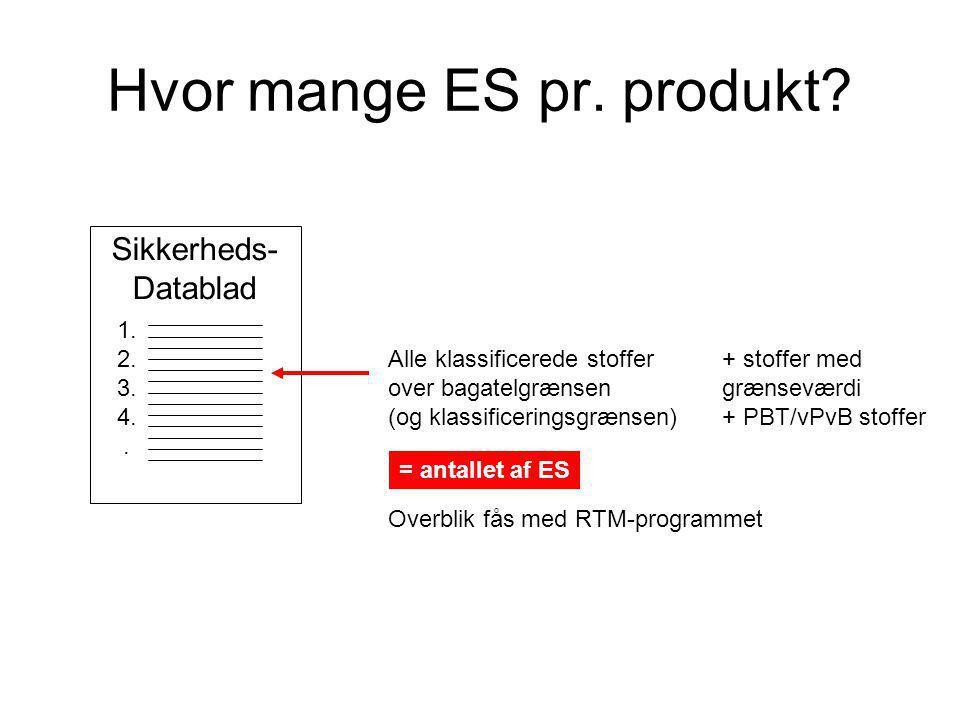 Hvor mange ES pr. produkt. Sikkerheds- Datablad 1.