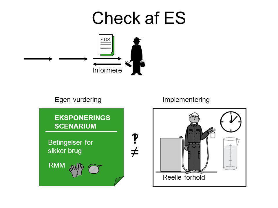 EKSPONERINGS SCENARIUM ES SDS Betingelser for sikker brug RMM = .