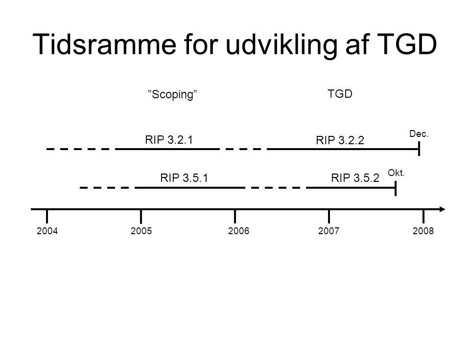 Tidsramme for udvikling af TGD 2004200520062008 2007 RIP 3.5.1 RIP 3.5.2 RIP 3.2.1 RIP 3.2.2 Scoping TGD Okt.