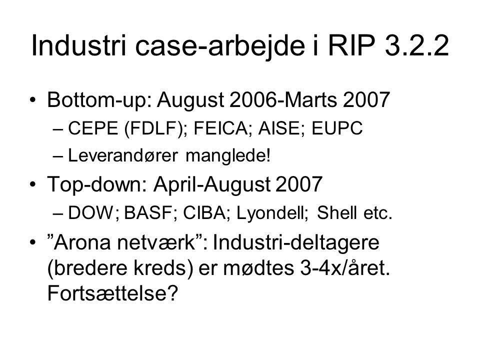 Industri case-arbejde i RIP 3.2.2 Bottom-up: August 2006-Marts 2007 –CEPE (FDLF); FEICA; AISE; EUPC –Leverandører manglede.