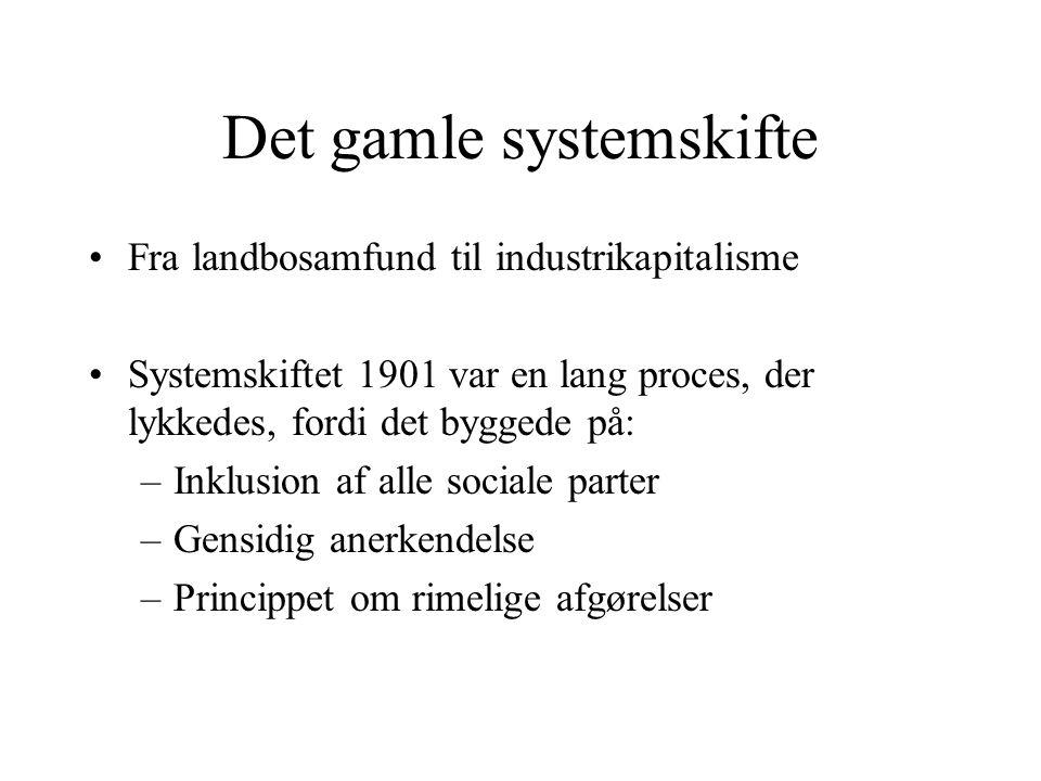 Det gamle systemskifte Fra landbosamfund til industrikapitalisme Systemskiftet 1901 var en lang proces, der lykkedes, fordi det byggede på: –Inklusion af alle sociale parter –Gensidig anerkendelse –Princippet om rimelige afgørelser