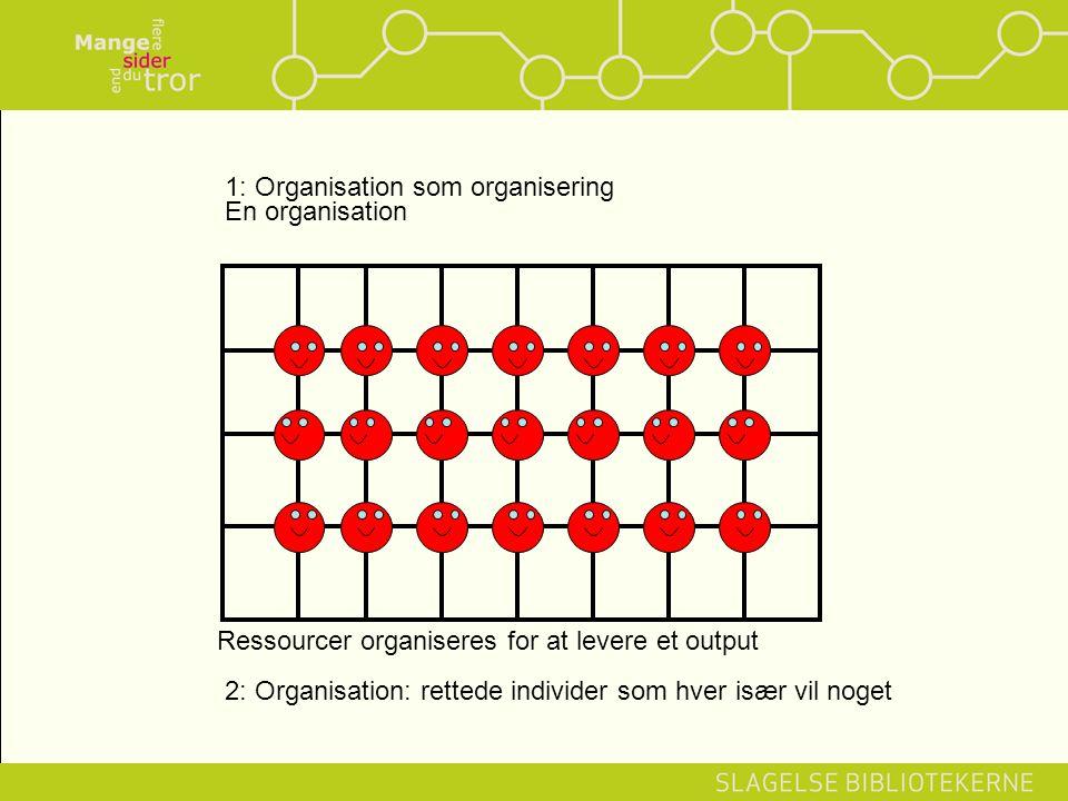 1: Organisation som organisering 2: Organisation: rettede individer som hver især vil noget En organisation Ressourcer organiseres for at levere et output