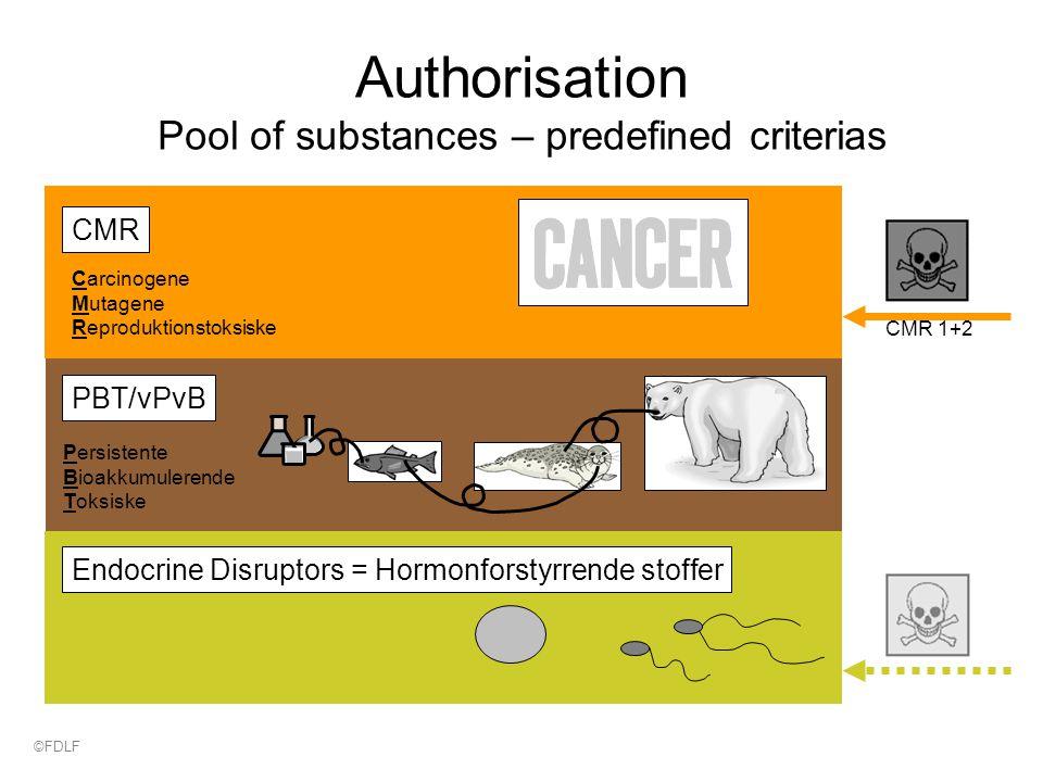 Authorisation Pool of substances – predefined criterias PBT/vPvB Persistente Bioakkumulerende Toksiske CMR Carcinogene Mutagene Reproduktionstoksiske Endocrine Disruptors = Hormonforstyrrende stoffer CMR 1+2 ©FDLF