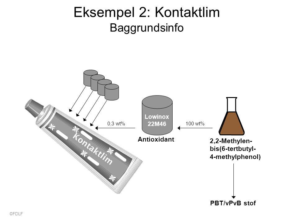 Eksempel 2: Kontaktlim Baggrundsinfo Kontaktlim Antioxidant Lowinox 22M46 2,2-Methylen- bis(6-tertbutyl- 4-methylphenol) 100 wt% PBT/vPvB stof 0,3 wt% ©FDLF