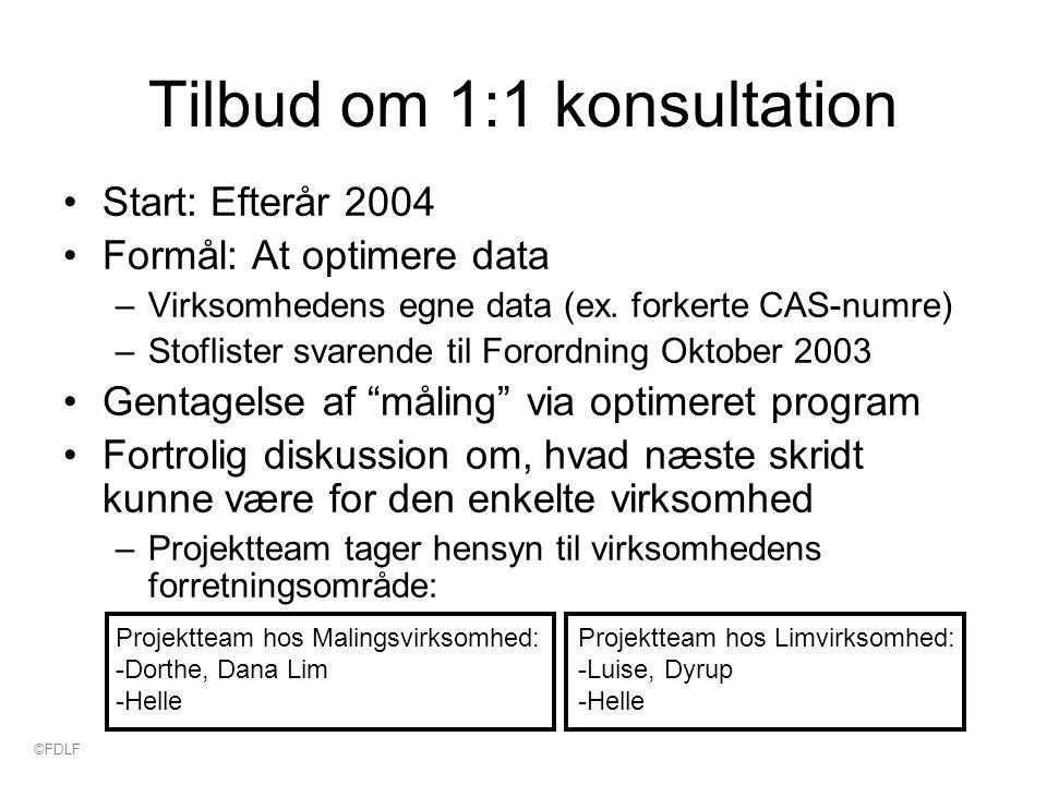 Tilbud om 1:1 konsultation Start: Efterår 2004 Formål: At optimere data –Virksomhedens egne data (ex.
