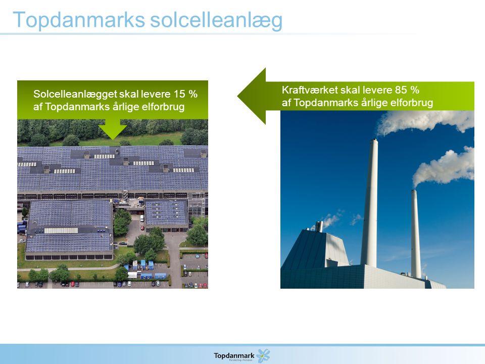 Topdanmarks solcelleanlæg Kraftværket skal levere 85 % af Topdanmarks årlige elforbrug Solcelleanlægget skal levere 15 % af Topdanmarks årlige elforbrug