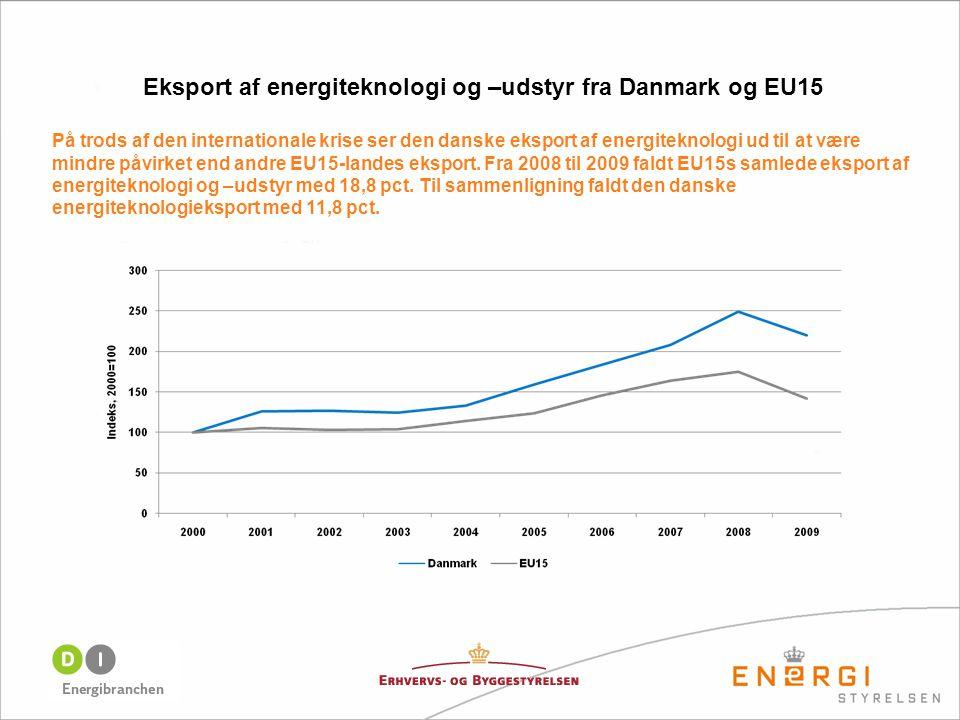 Eksport af energiteknologi og –udstyr fra Danmark og EU15 På trods af den internationale krise ser den danske eksport af energiteknologi ud til at være mindre påvirket end andre EU15-landes eksport.