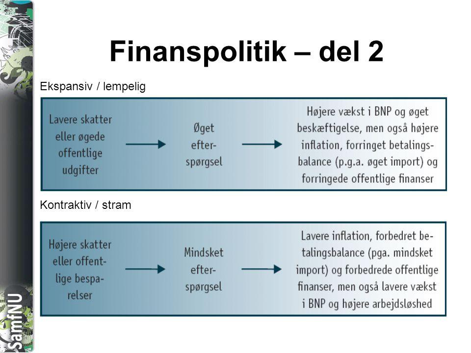 SAMFNU Finanspolitik – del 2 Ekspansiv / lempelig Kontraktiv / stram