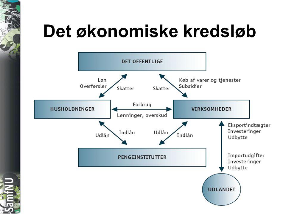 SAMFNU Det økonomiske kredsløb – del 2 Selv om det økonomiske kredsløb som sådan passer sig selv, så kan det påvirkes: Staten kan jo både sende penge ud i kredsløbet, men også trække penge ud.