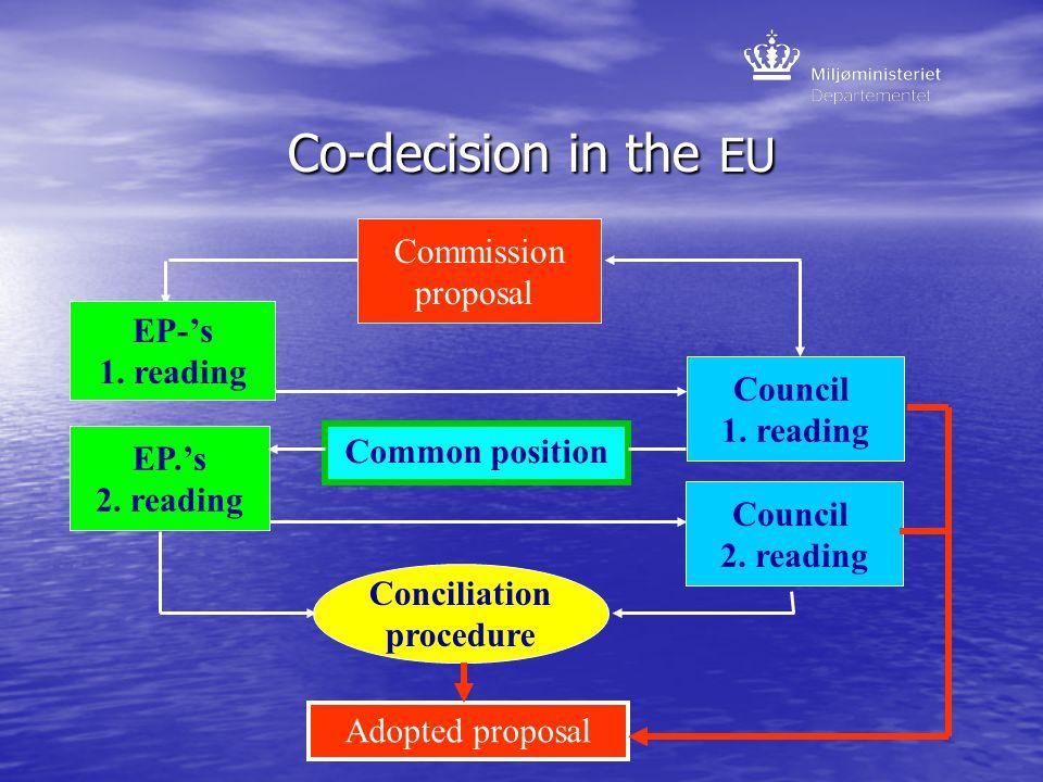 Co-decision in the EU Co-decision in the EU Commission proposal Council 1.